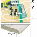 Sigma Jolly Edge Support pour meuleuse d'angle